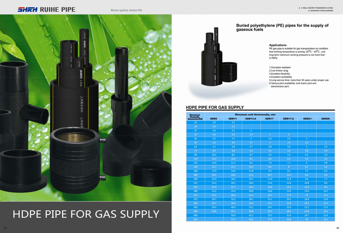 HDPE pipe for gas supply - Grace top